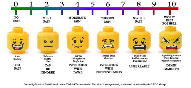 Lego pain-meter